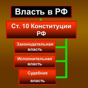 Органы власти Сосновского