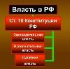 Органы власти в Сосновском